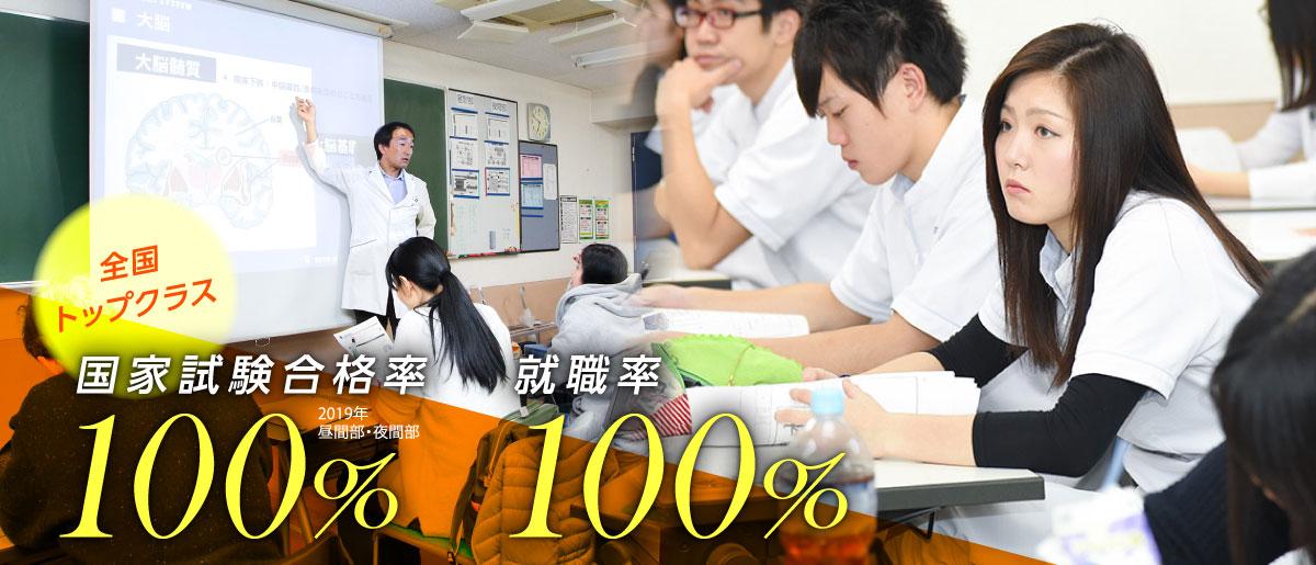 1903 鍼灸師学科 国家試験合格率 就職率