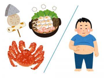 冬は美味しい食べ物がたくさん!!その反面・・・太りやすい季節(。´Д⊂)
