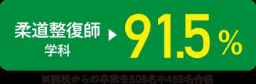 柔道整復師学科 夜間部 国家試験合格率
