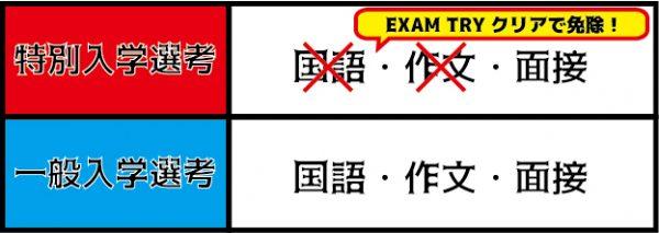 EXAM TRYのクリアで筆記試験が免除!